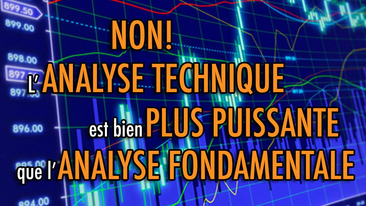 Analyse technique fondamentale forex