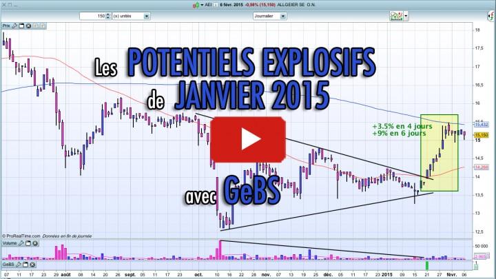 Les POTENTIELS EXPLOSIFS de janvier 2015 avec GeBS