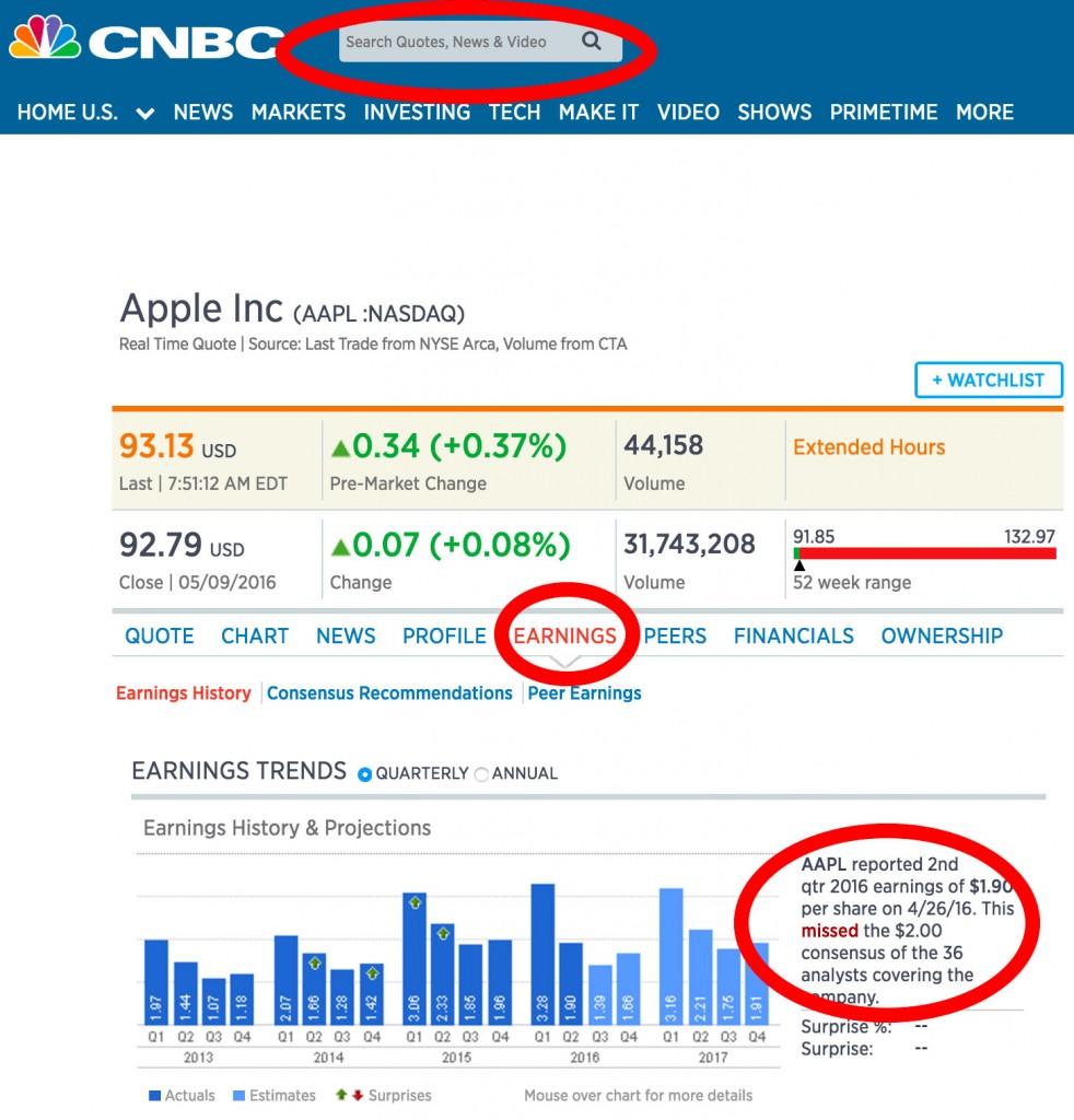 Les dates d'annonce de résultats boursiers passés par action sur CNBC