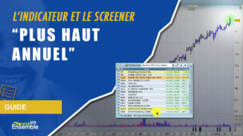"L'INDICATEUR & le SCREENER ""Plus haut annuel"""