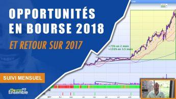 Belles opportunités en bourse en 2018 & retour sur 2017