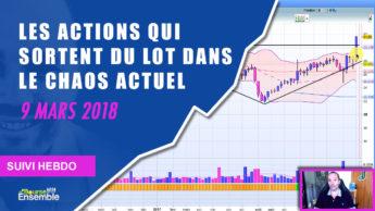 Les actions qui sortent du lot dans le chaos actuel (Suivi hebdo bourse 9 mars 2018)