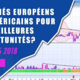 Marchés européens ou américains pour les meilleures opportunités en bourse? (Suivi hebdo bourse 30 mars 2018)