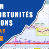 Bilan opportunités actions en mars 2018 (Suivi Mensuel bourse)
