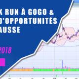 CLIMAX RUN à gogo & plein d'opportunités à la hausse (Suivi hebdo bourse 11 mai 2018)