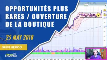 Moins d'opportunités mais ouverture de la Boutique pour en profiter (Suivi hebdo bourse 25 mai 2018)