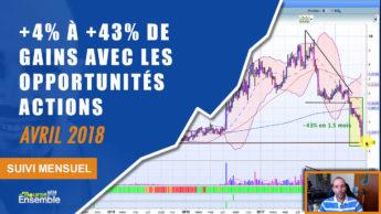 +4% à +43% de gains avec les opportunités actions en avril 2018 (Suivi Mensuel bourse)