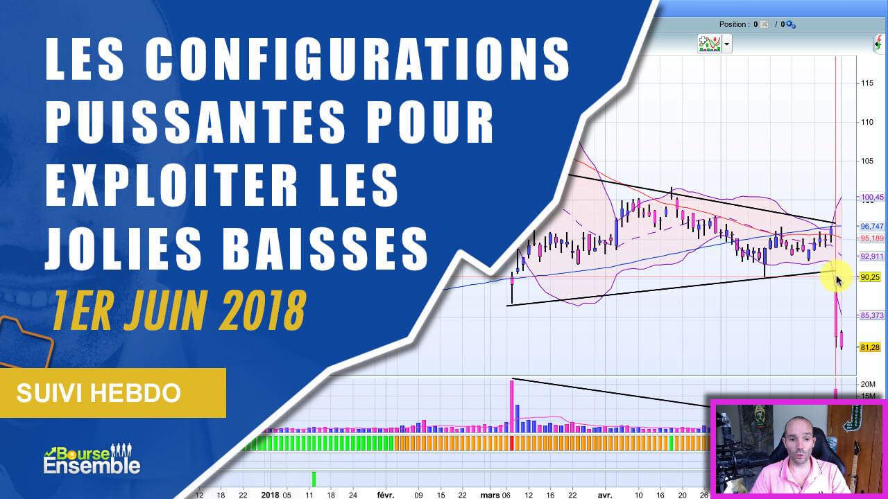 Les configurations puissantes pour exploiter les jolies baisses en bourse (Suivi hebdo bourse 1er juin 2018)