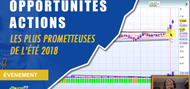 Les opportunités actions les plus prometteuses de l'été 2018