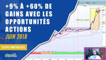 +9% à +60% de gains avec les opportunités actions en juin 2018 (Suivi Mensuel bourse)