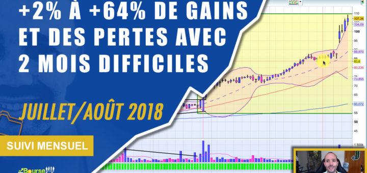 +2% à +64% de gains et des pertes avec un juillet-août 2018 difficile (Suivi Mensuel bourse)