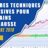 3 autres techniques exclusives pour des gains à la hausse (Suivi hebdo bourse 5 octobre 2018)