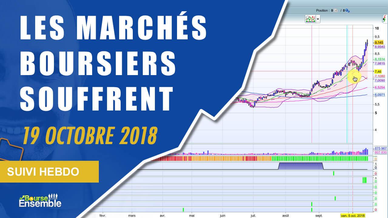 VIGILANCE: Les marchés boursiers souffrent (Suivi hebdo bourse 19 octobre 2018)
