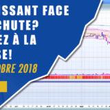 IMPUISSANT face à la chute des marchés? Tradez à la baisse! (Suivi hebdo bourse 26 octobre 2018)