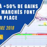+12% à +50% de gains en septembre 2018 (Suivi Mensuel bourse)