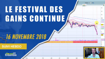 Le festival des GAINS continue (Suivi hebdo bourse 16 novembre 2018)