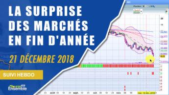 La SURPRISE des marchés boursiers en fin d'année (Suivi hebdo bourse 21 décembre 2018)