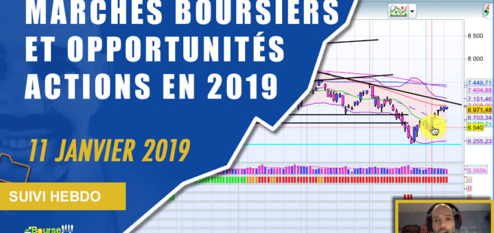 Les marchés boursiers et les opportunités actions en 2019 (Suivi hebdo bourse 11 janvier 2019)