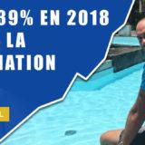 +42.39% en 2018 avec la formation GeBS (Bilan Bourse annuel)