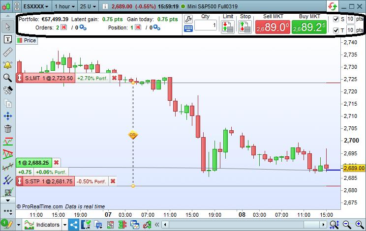 PRT V11: Panneau information trading