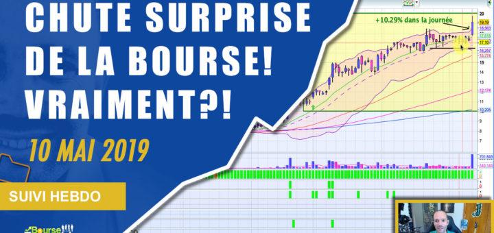 CHUTE SURPRISE des marchés boursiers! VRAIMENT?! (Suivi Hebdo Bourse 11 mai 2019)