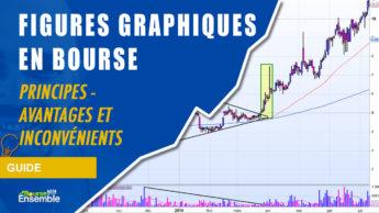 FIGURES GRAPHIQUES en Bourse - Principes, Avantages & Inconvénients