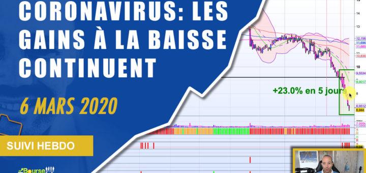 CORONAVIRUS: LES GAINS À LA BAISSE CONTINUENT (Extrait Suivi Hebdo Bourse 6 mars 2020)